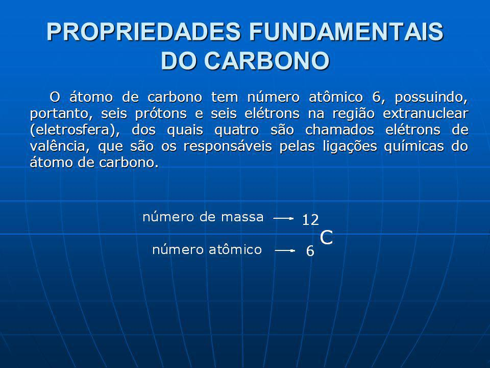 PROPRIEDADES FUNDAMENTAIS DO CARBONO