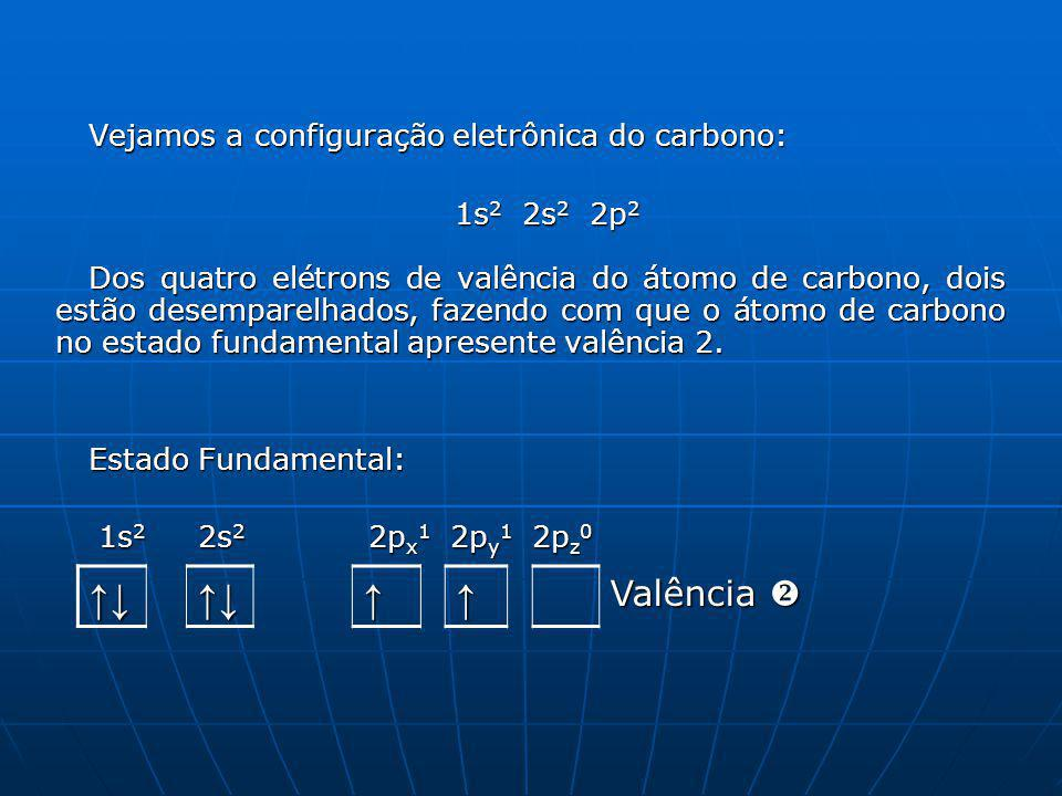 ↑↓ ↑ Valência  Vejamos a configuração eletrônica do carbono: