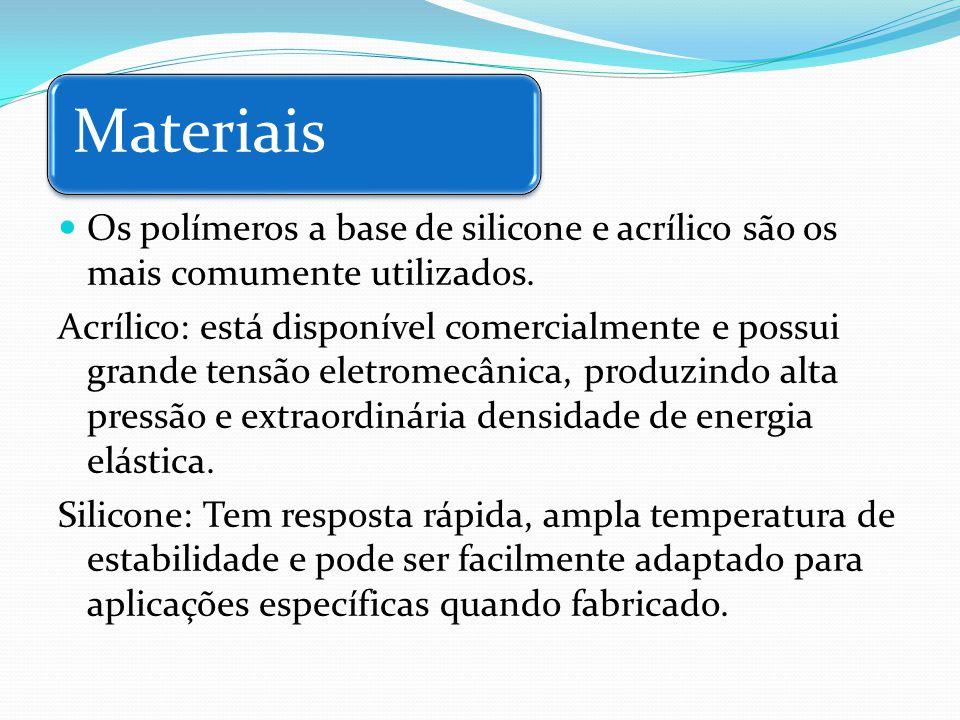 Materiais Os polímeros a base de silicone e acrílico são os mais comumente utilizados.