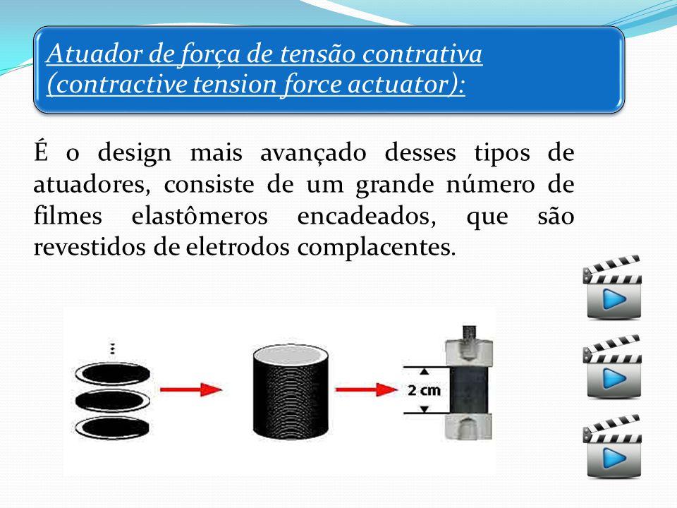 Atuador de força de tensão contrativa (contractive tension force actuator):