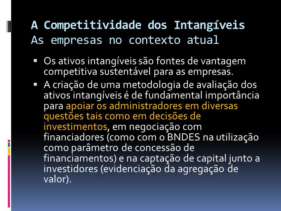 A Competitividade dos Intangíveis As empresas no contexto atual