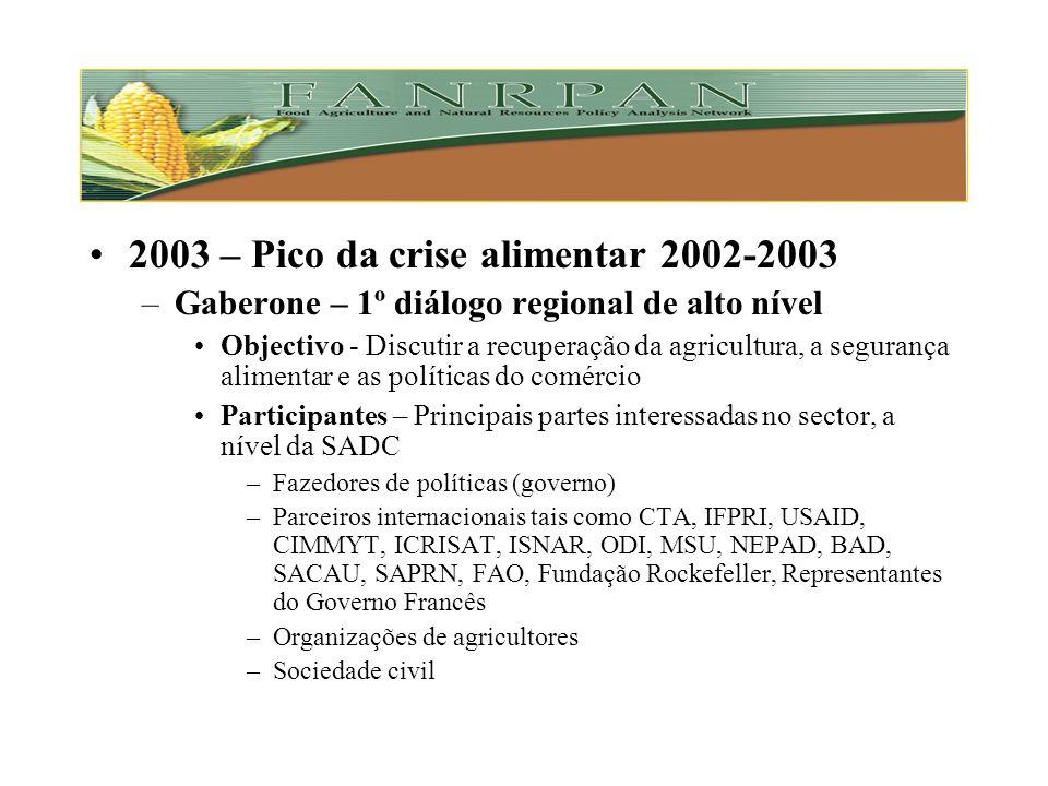 2003 – Pico da crise alimentar 2002-2003