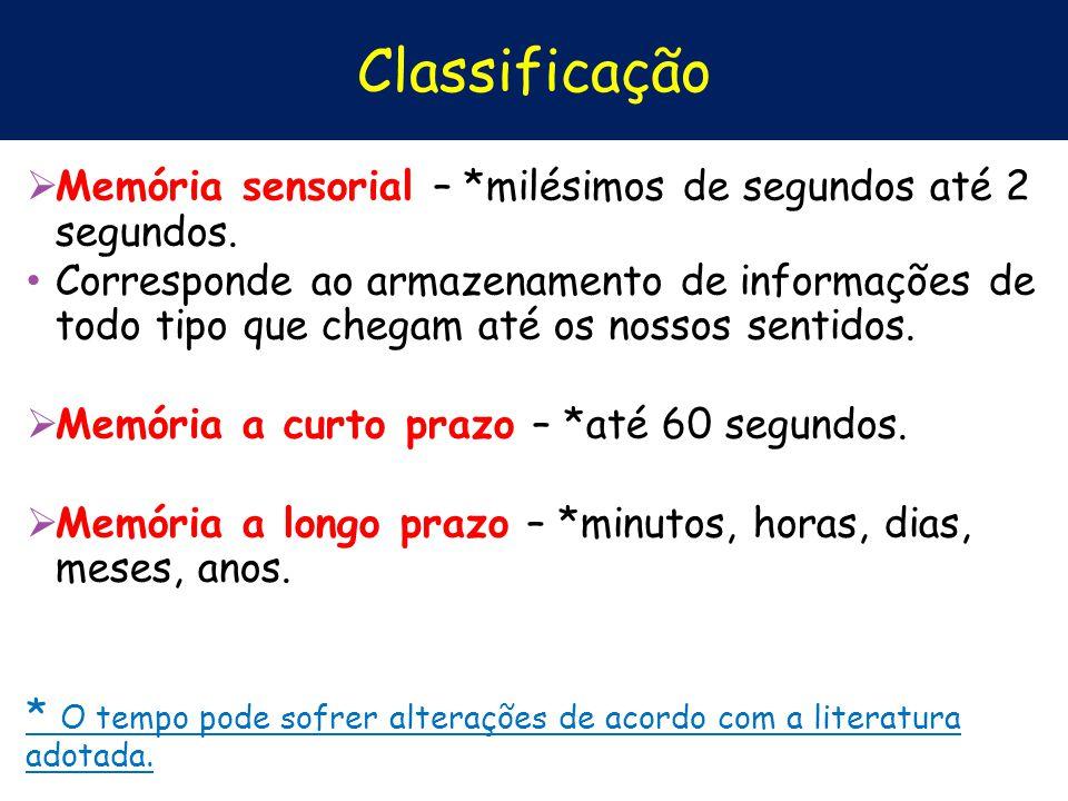 Classificação Memória sensorial – *milésimos de segundos até 2 segundos.