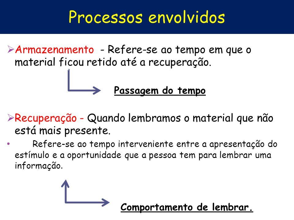 Processos envolvidos Armazenamento - Refere-se ao tempo em que o material ficou retido até a recuperação.
