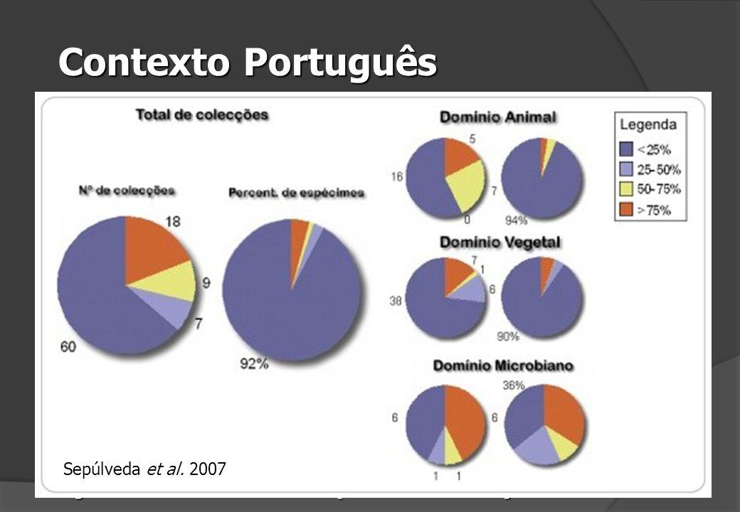 Contexto Português Sepúlveda et al. 2007