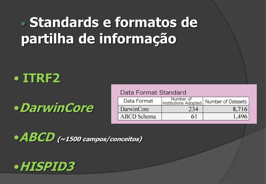 Standards e formatos de partilha de informação