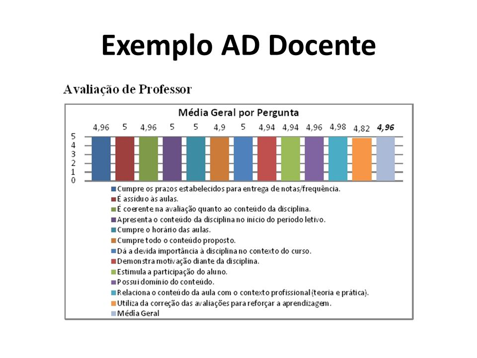 Exemplo AD Docente