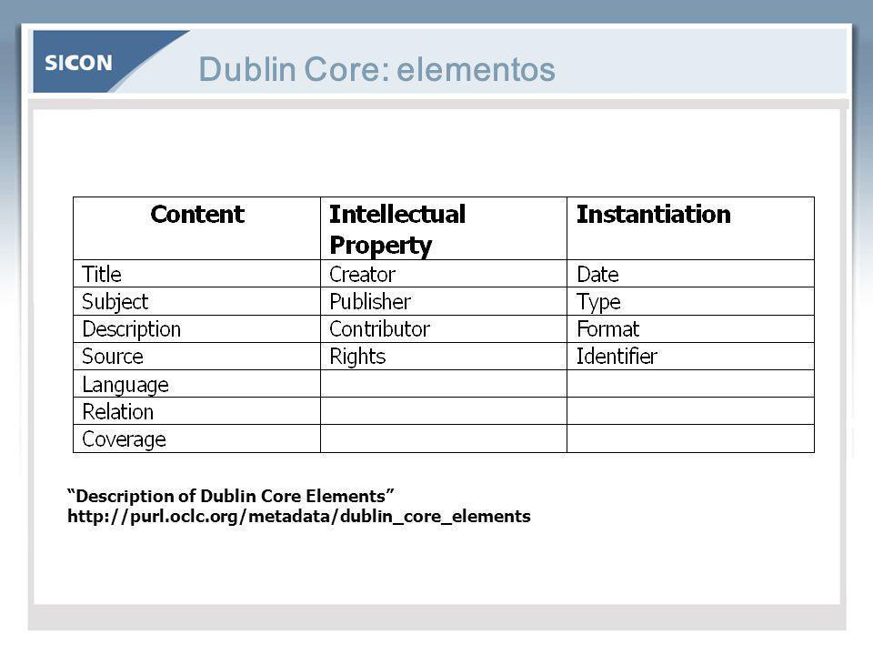 Dublin Core: elementos