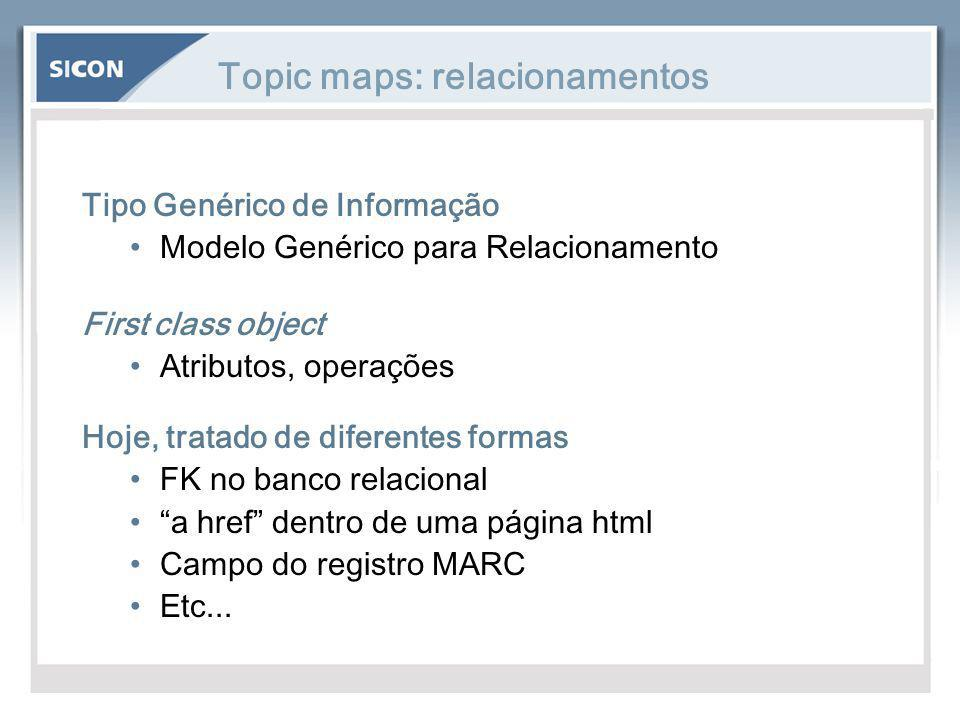 Topic maps: relacionamentos