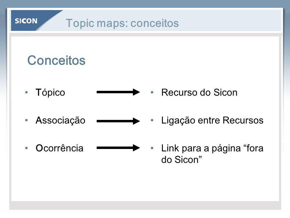 Conceitos Topic maps: conceitos Tópico Associação Ocorrência