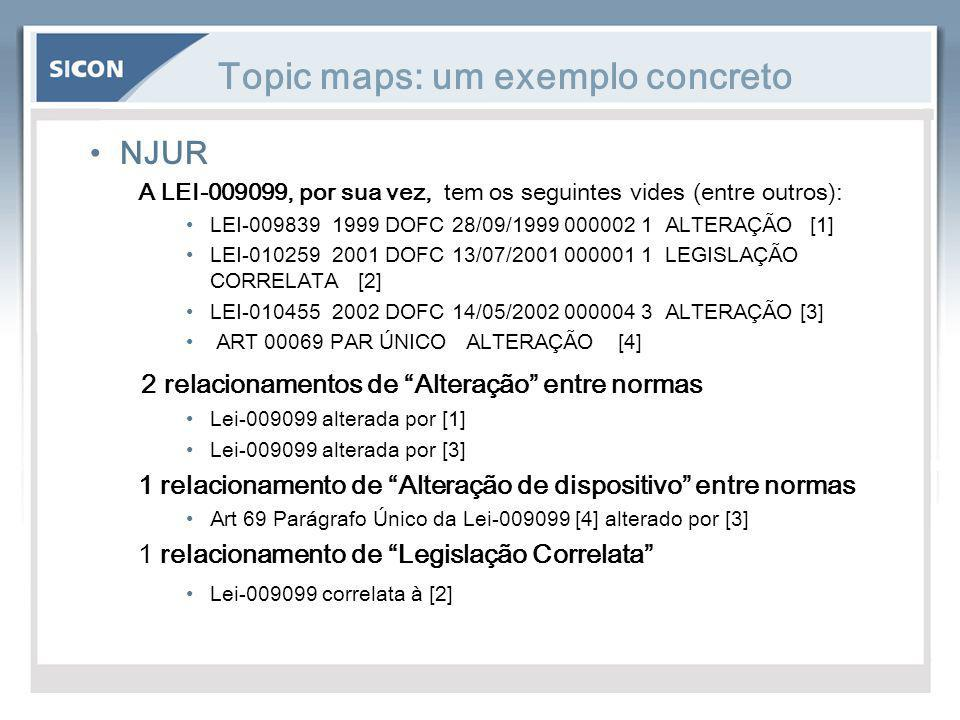 Topic maps: um exemplo concreto