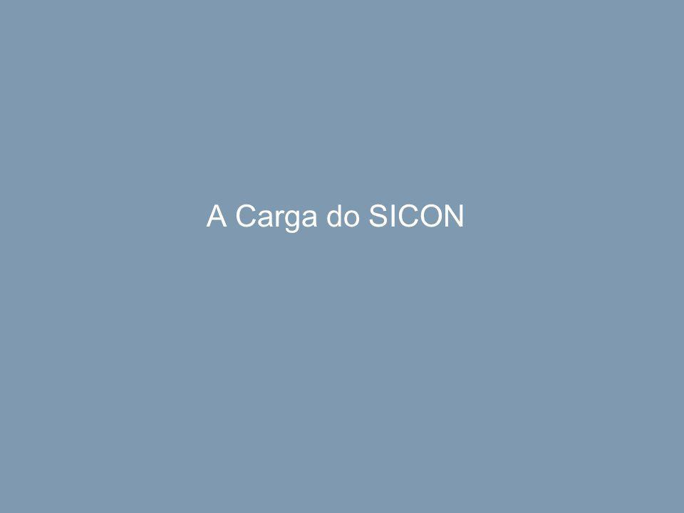 A Carga do SICON