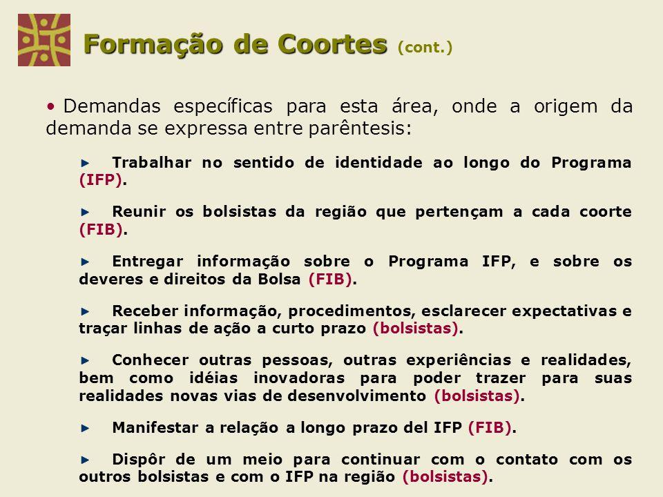 Formação de Coortes (cont.)