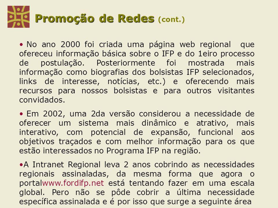 Promoção de Redes (cont.)