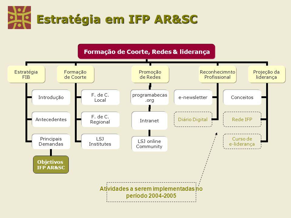 Estratégia em IFP AR&SC