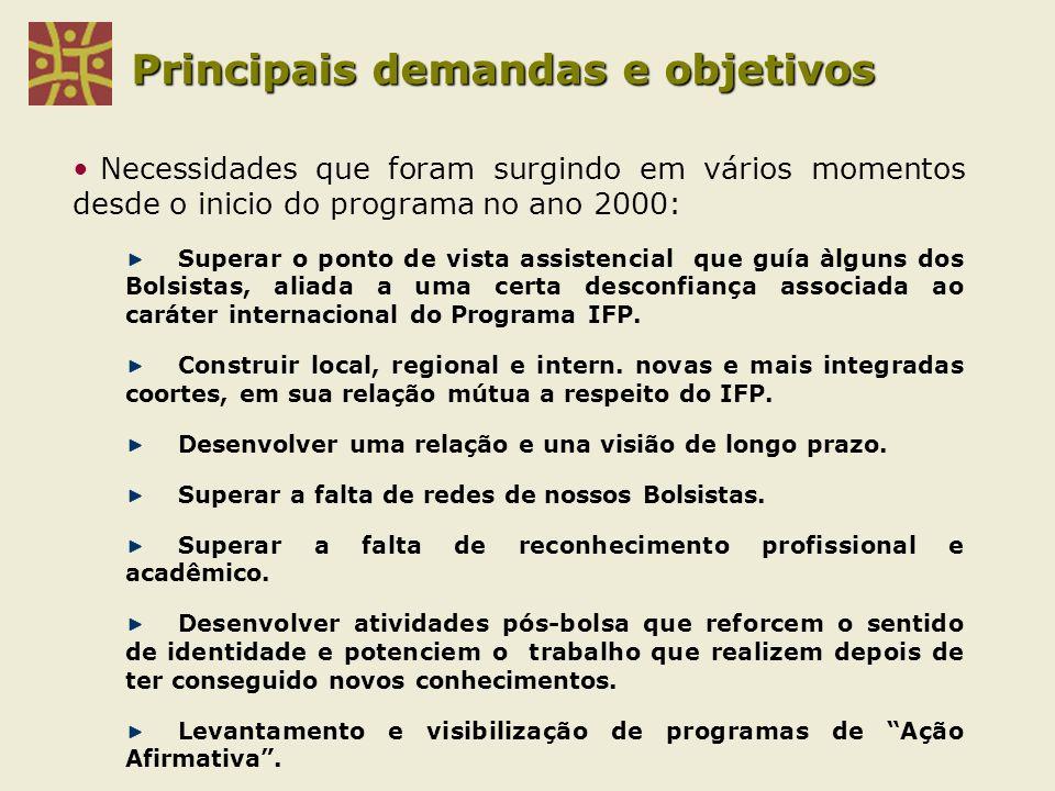 Principais demandas e objetivos