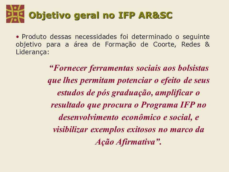 Objetivo geral no IFP AR&SC