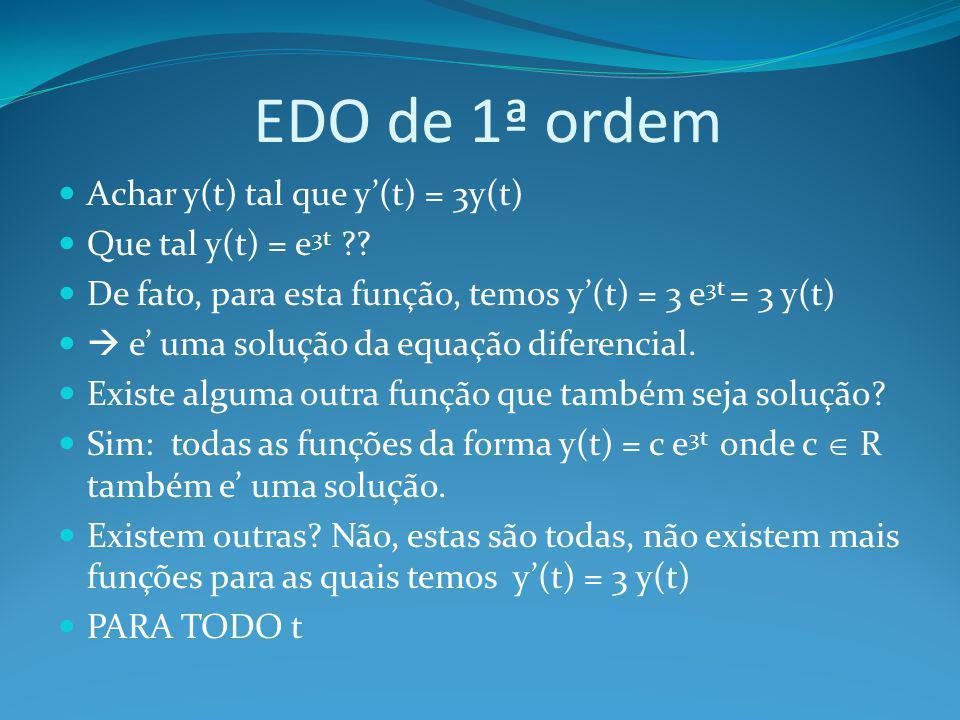 EDO de 1ª ordem Achar y(t) tal que y'(t) = 3y(t) Que tal y(t) = e3t