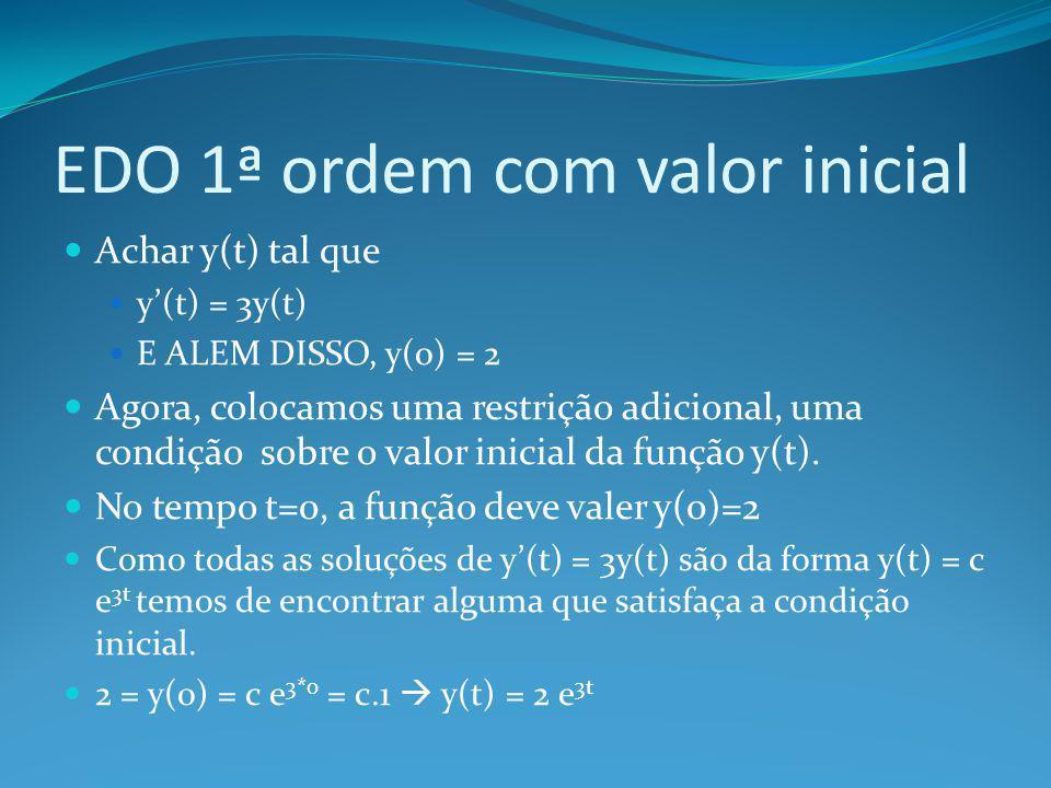 EDO 1ª ordem com valor inicial