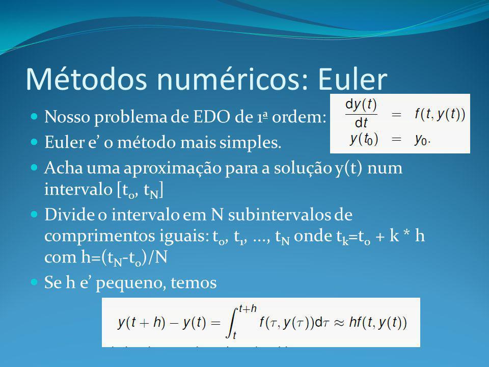 Métodos numéricos: Euler