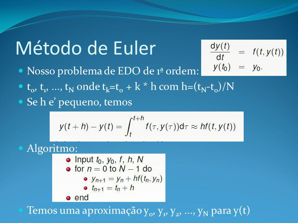 Método de Euler Nosso problema de EDO de 1ª ordem: