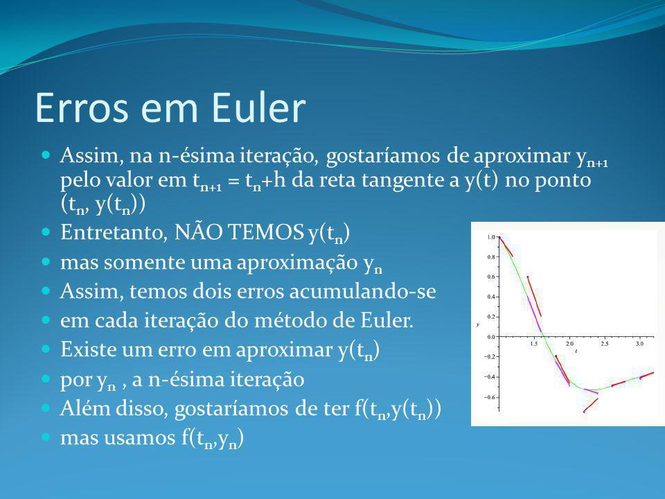 Erros em Euler Assim, na n-ésima iteração, gostaríamos de aproximar yn+1 pelo valor em tn+1 = tn+h da reta tangente a y(t) no ponto (tn, y(tn))