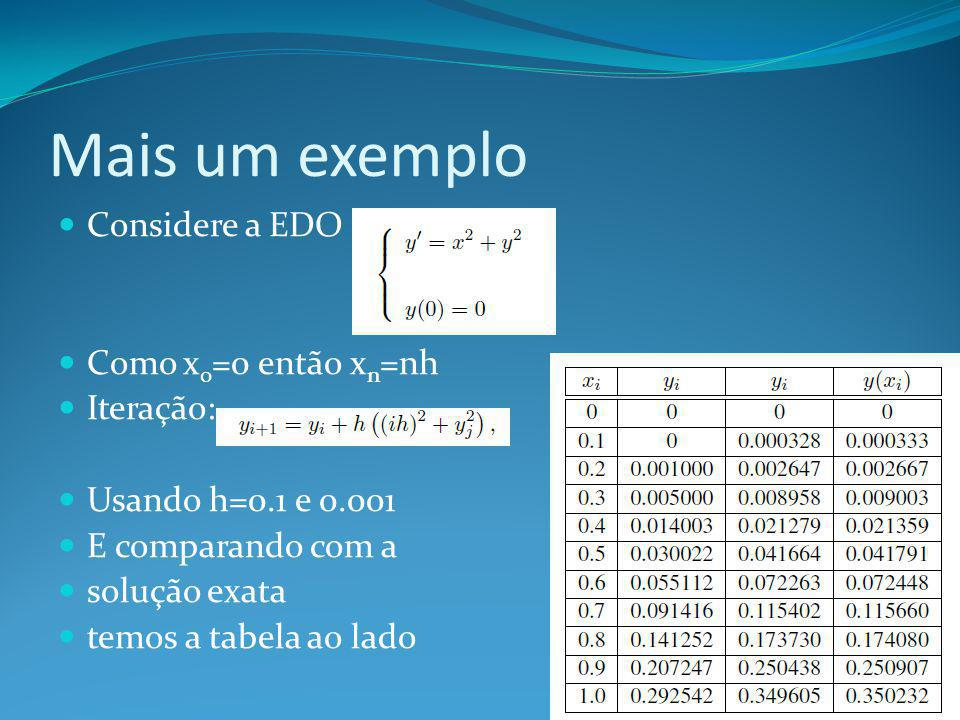 Mais um exemplo Considere a EDO Como x0=0 então xn=nh Iteração:
