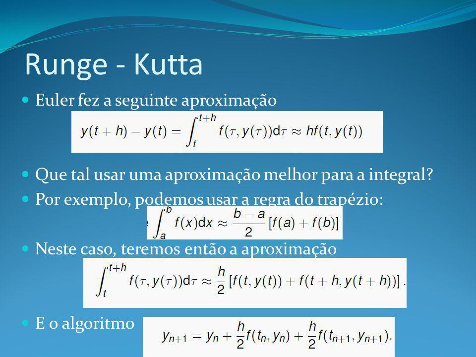 Runge - Kutta Euler fez a seguinte aproximação