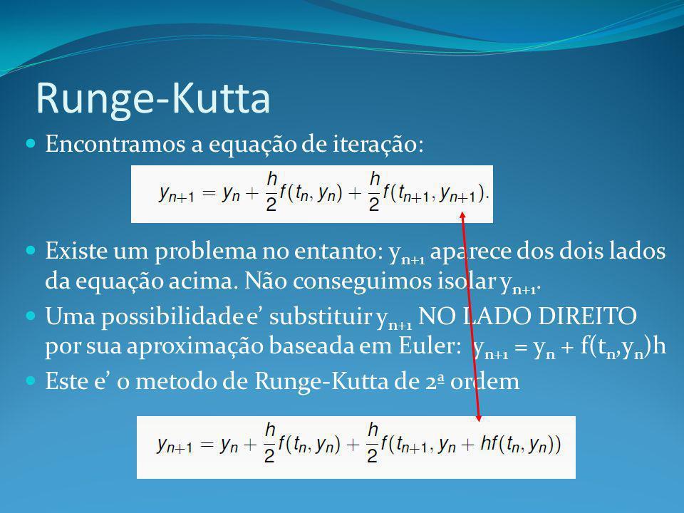 Runge-Kutta Encontramos a equação de iteração: