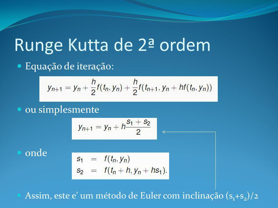 Runge Kutta de 2ª ordem Equação de iteração: ou simplesmente onde