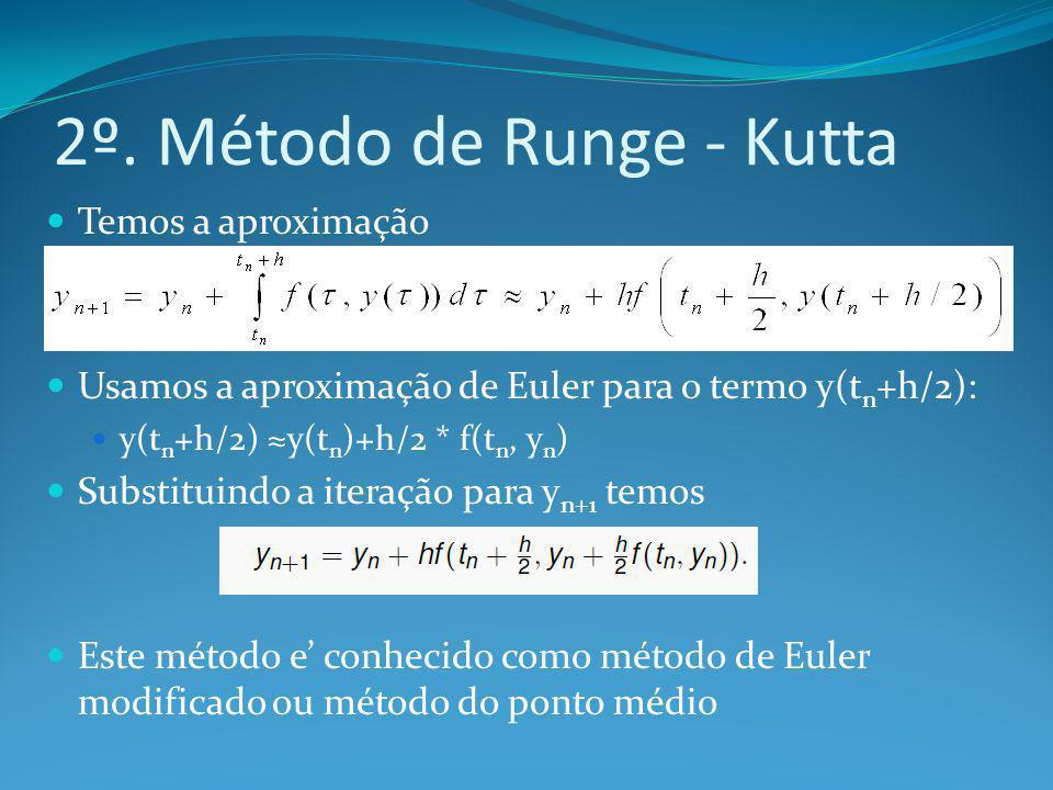 2º. Método de Runge - Kutta