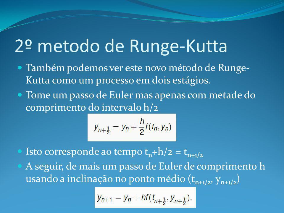 2º metodo de Runge-Kutta