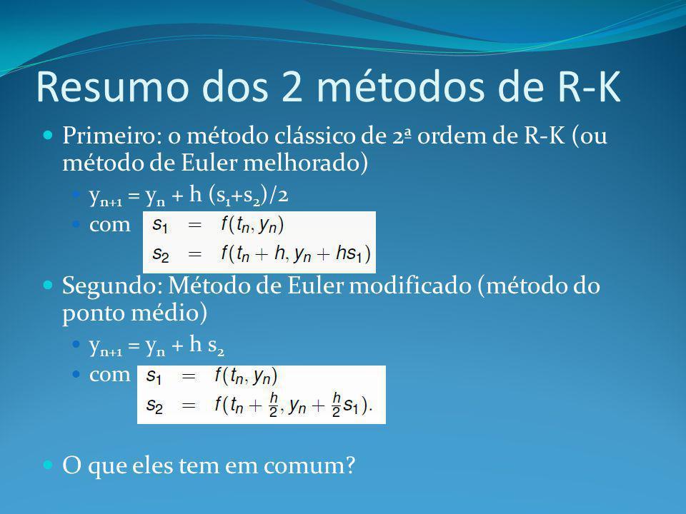 Resumo dos 2 métodos de R-K