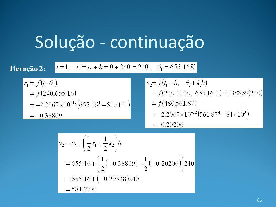 Solução - continuação Iteração 2: