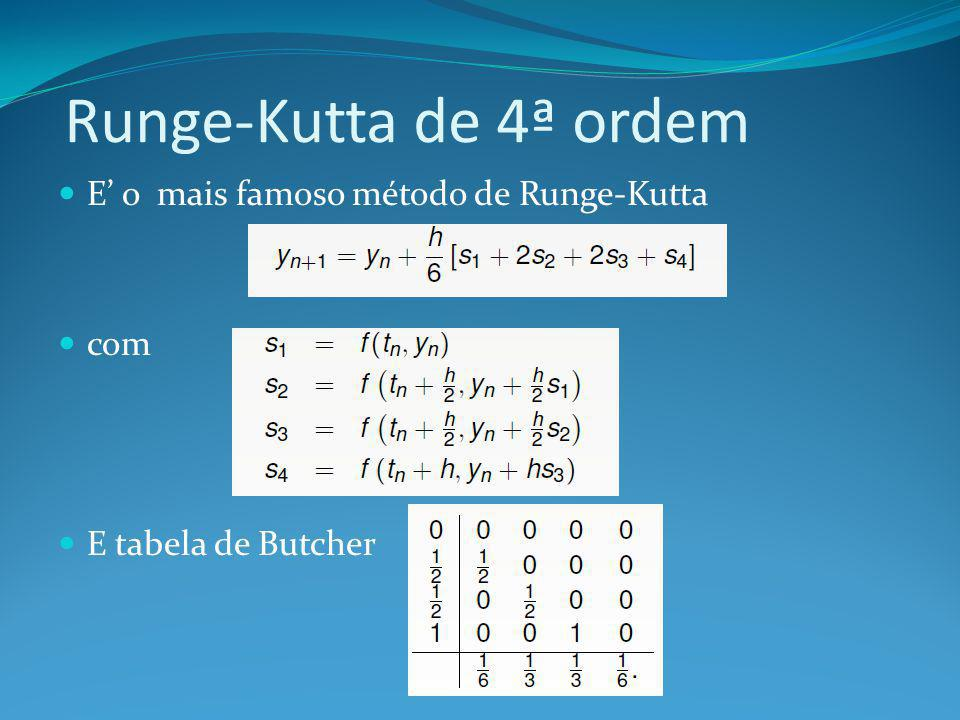 Runge-Kutta de 4ª ordem E' o mais famoso método de Runge-Kutta com