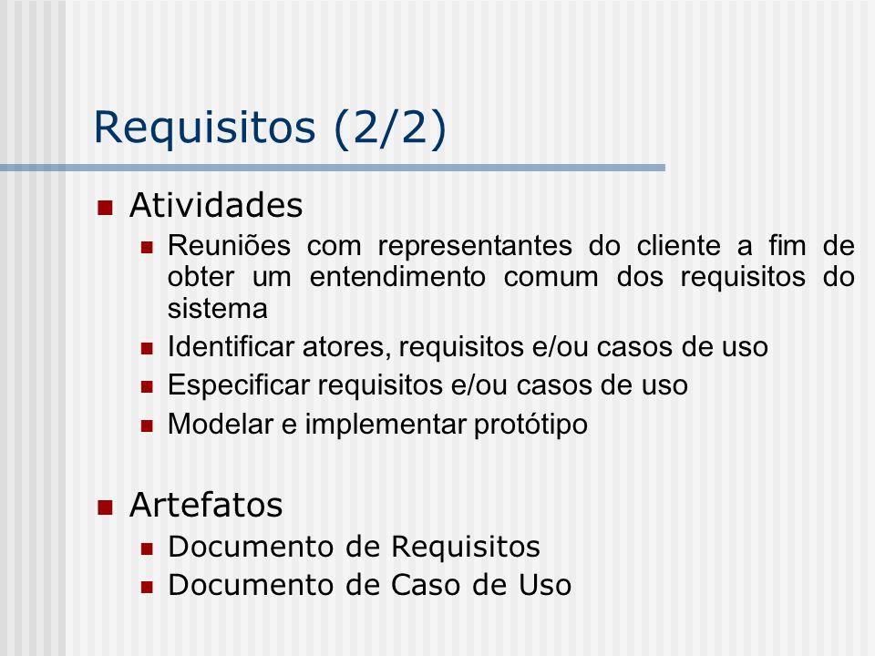 Requisitos (2/2) Atividades Artefatos
