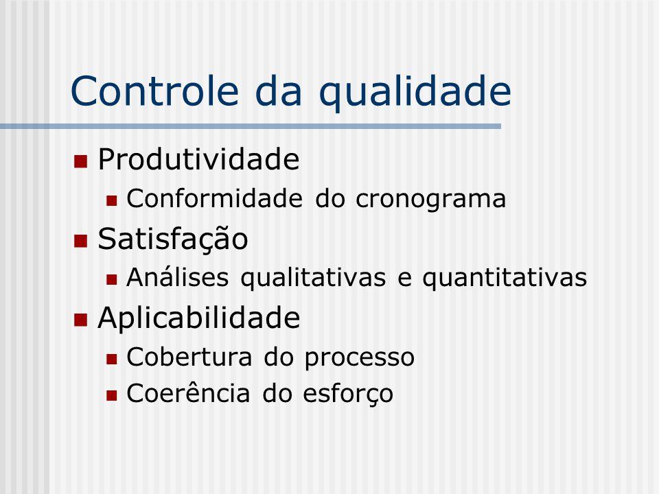 Controle da qualidade Produtividade Satisfação Aplicabilidade