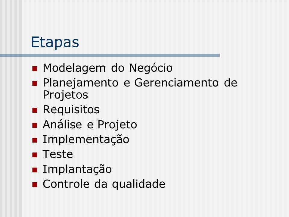 Etapas Modelagem do Negócio Planejamento e Gerenciamento de Projetos