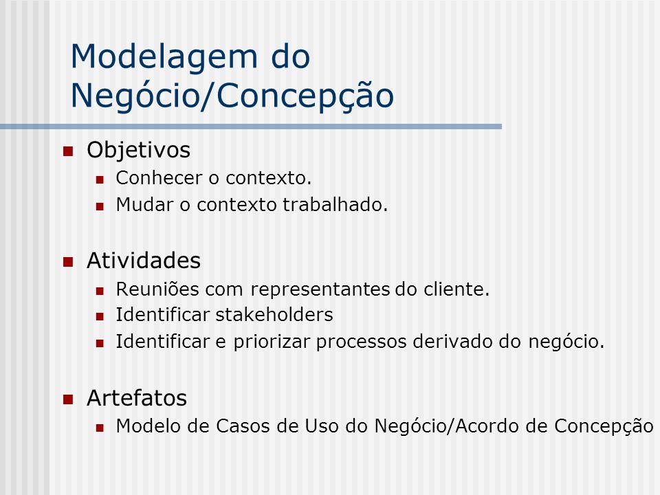 Modelagem do Negócio/Concepção