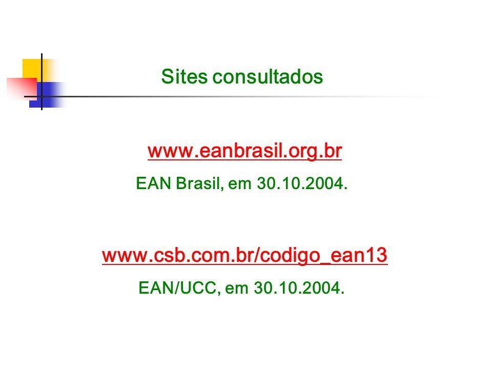 Sites consultados www.eanbrasil.org.br www.csb.com.br/codigo_ean13