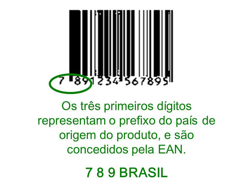 Os três primeiros dígitos representam o prefixo do país de origem do produto, e são concedidos pela EAN.