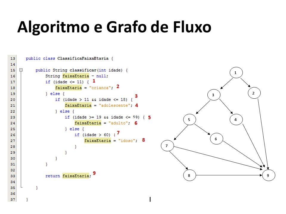 Algoritmo e Grafo de Fluxo