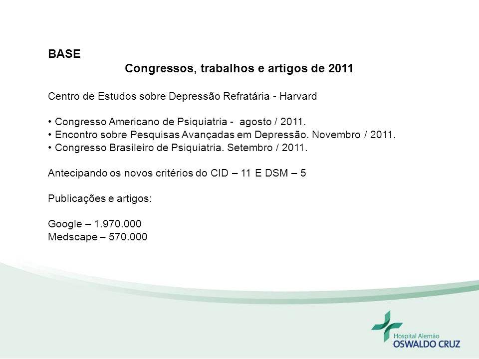 Congressos, trabalhos e artigos de 2011