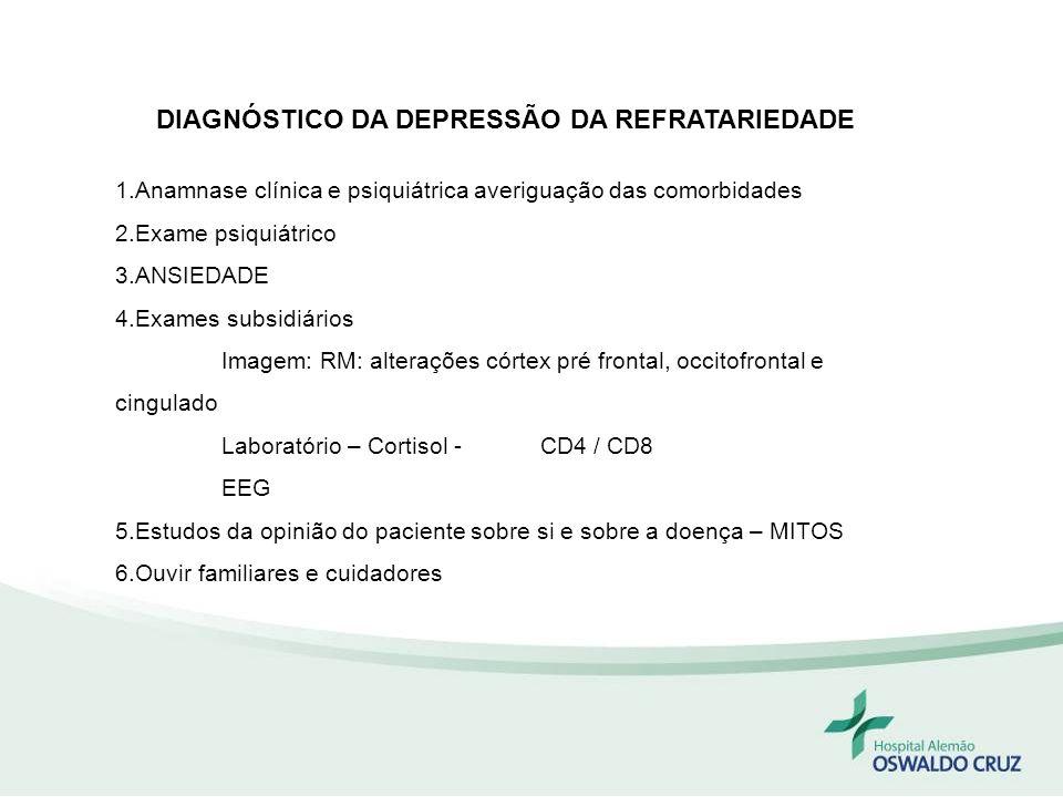 DIAGNÓSTICO DA DEPRESSÃO DA REFRATARIEDADE