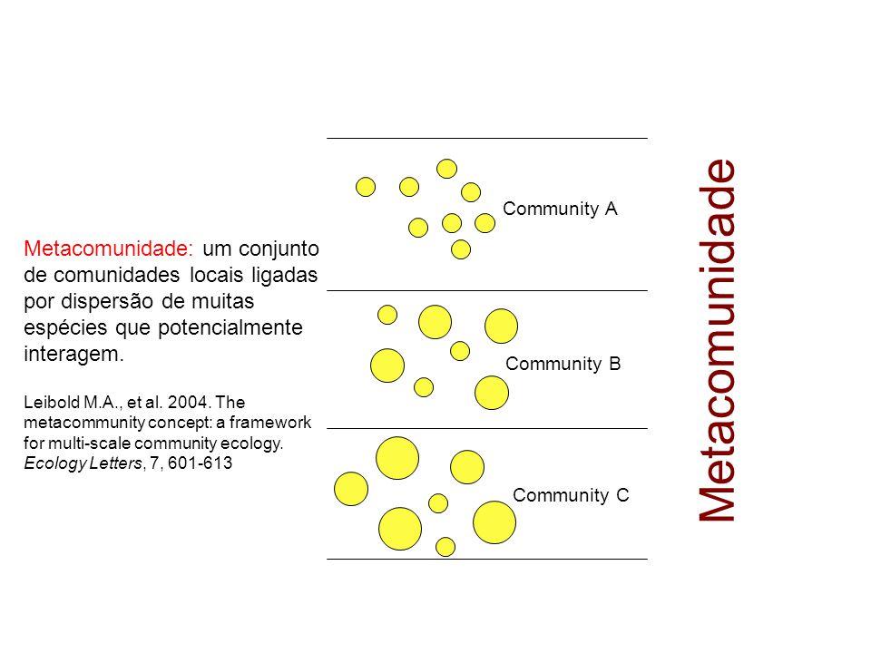 Community A Metacomunidade: um conjunto de comunidades locais ligadas por dispersão de muitas espécies que potencialmente interagem.