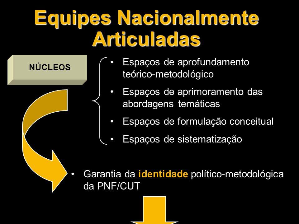 Equipes Nacionalmente Articuladas