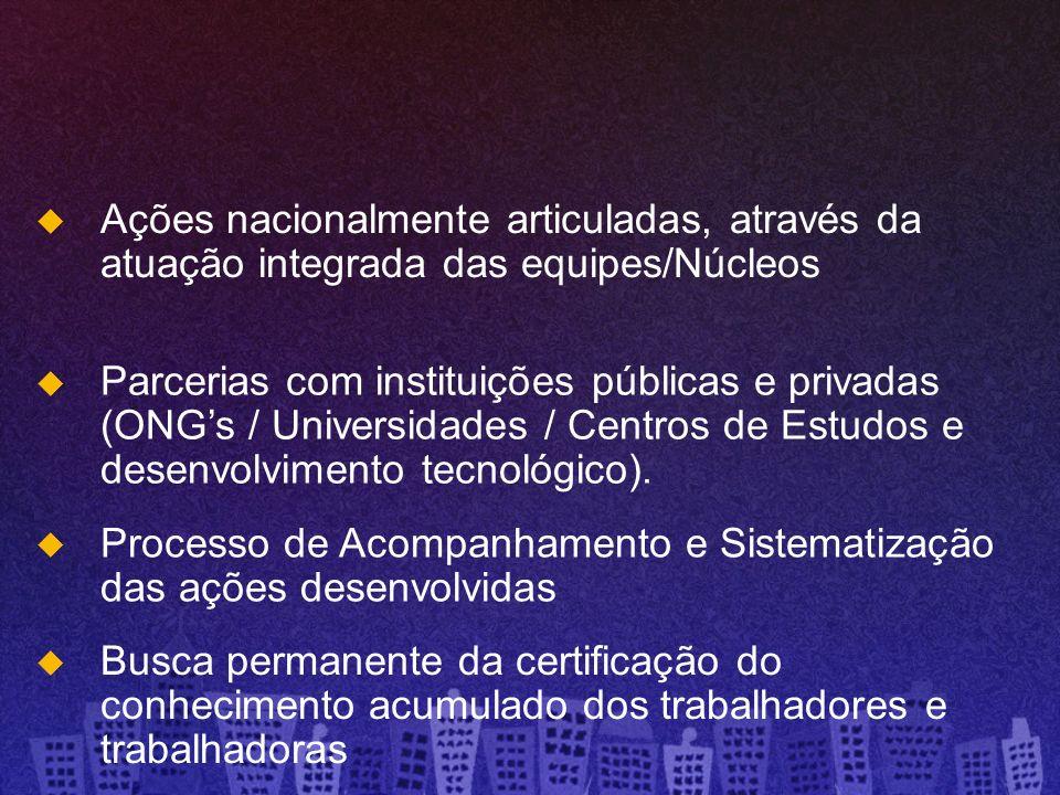 Ações nacionalmente articuladas, através da atuação integrada das equipes/Núcleos