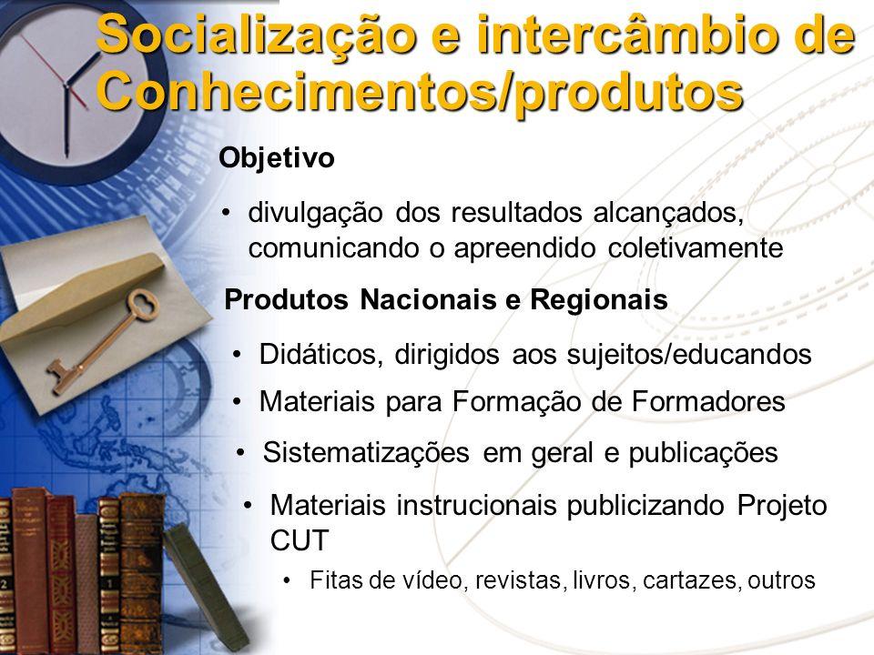 Socialização e intercâmbio de Conhecimentos/produtos