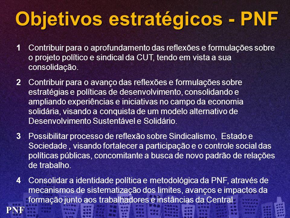 Objetivos estratégicos - PNF