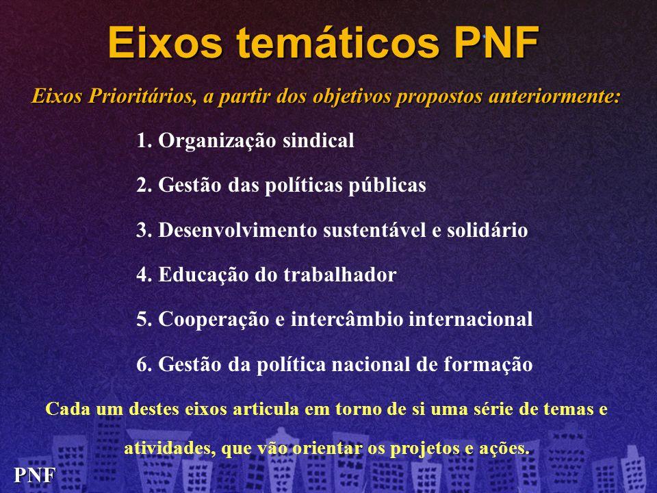 Eixos Prioritários, a partir dos objetivos propostos anteriormente: